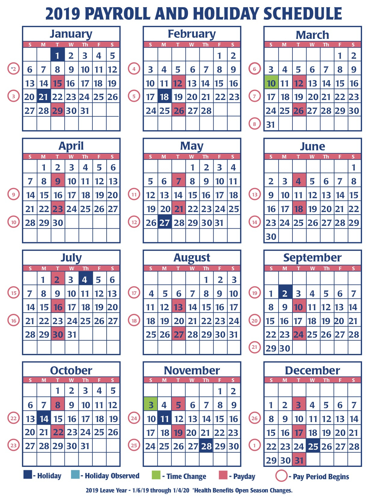 2019 Faa Payroll Calendar – Faa Managers Association regarding Federal Pay Period Calendar 2020 Printable