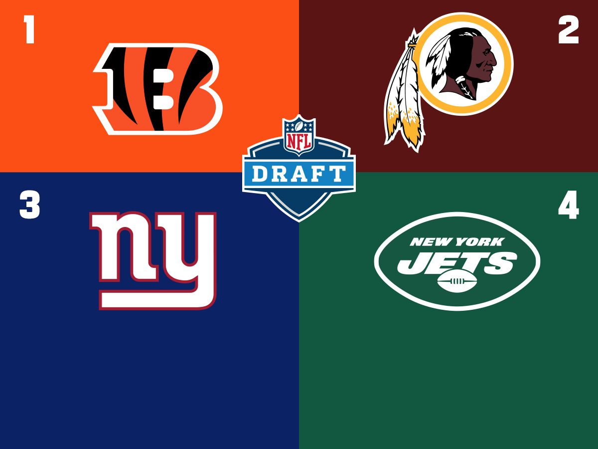 2020 Nfl Draft Order: Giants Vault Into Top Three; Dolphins inside Free Printable Nfl Season Schedule 2020 2020