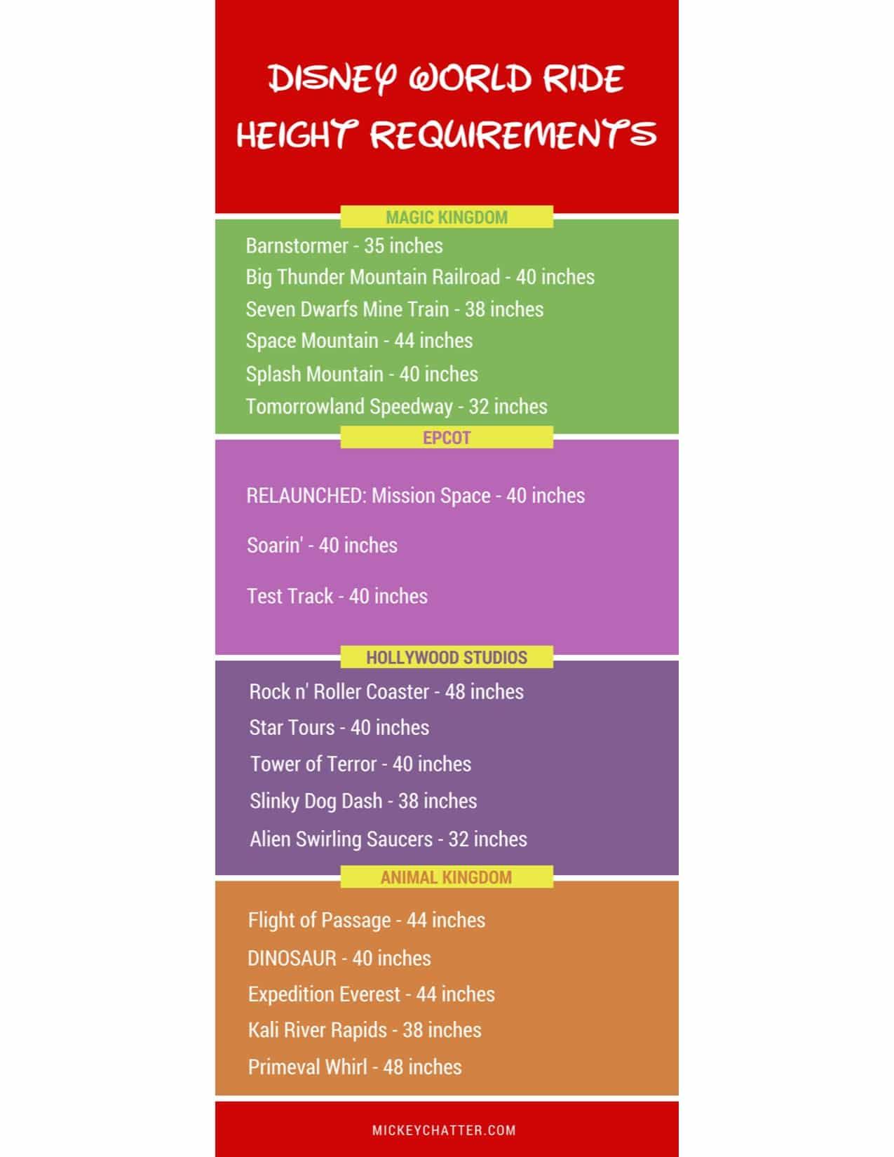 Disney Planning Printables - Mickey Chatter regarding Printable List Of Rides At Disney World 2020 Checklist