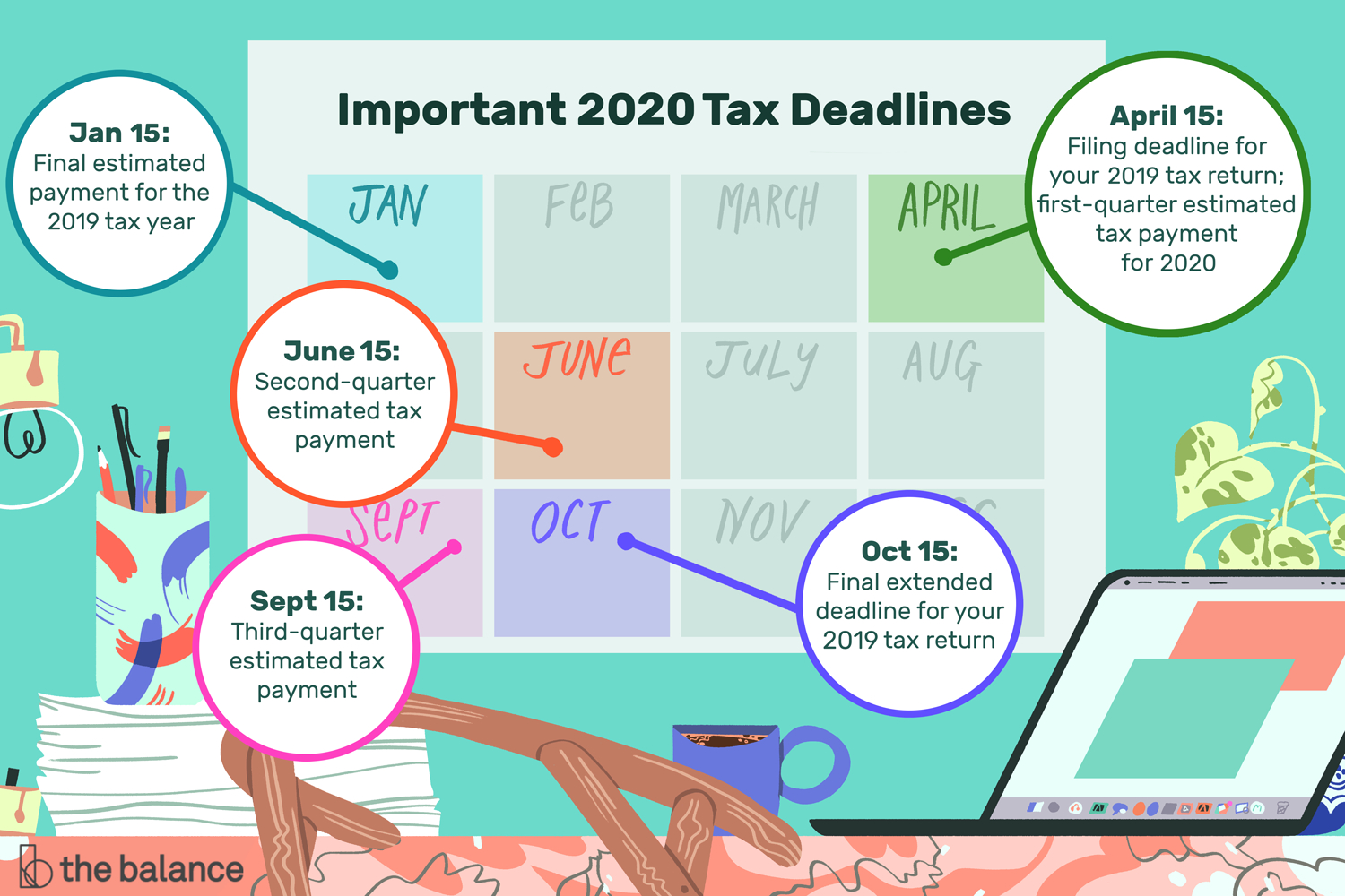 Federal Income Tax Deadlines In 2020 with Tax Desk Card For 2020