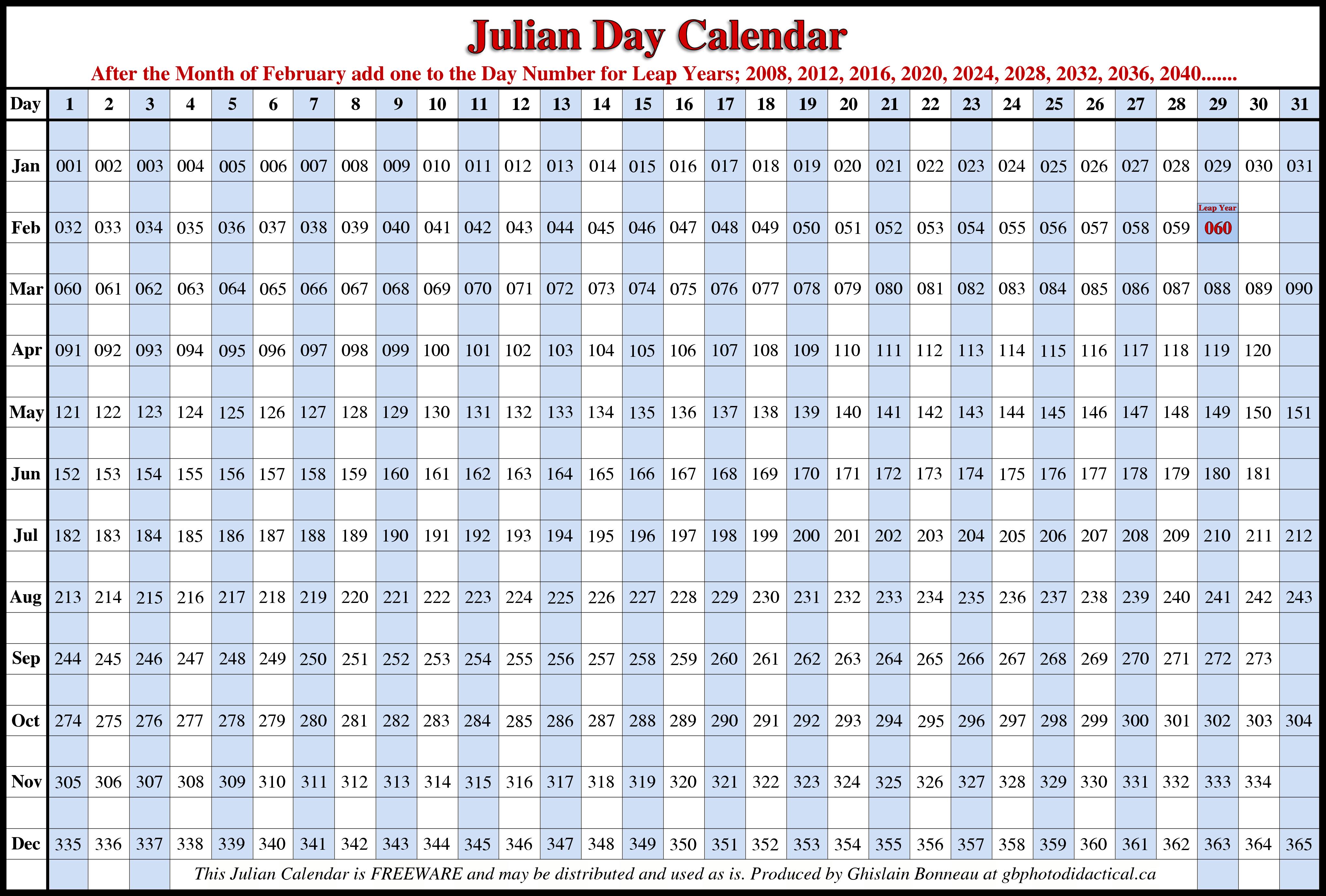 Julian Date - Yahoo Image Search Results | 2018 Calendar in Julian Date Calendar