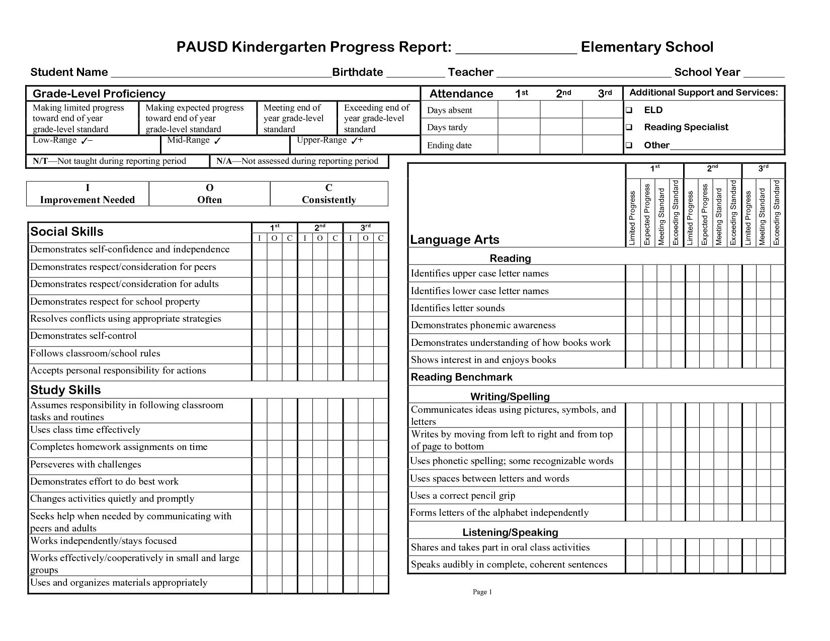 Kindergarten Social Skills Progress Report Blank Templates in Printable Social Skills Fill In The Blanks