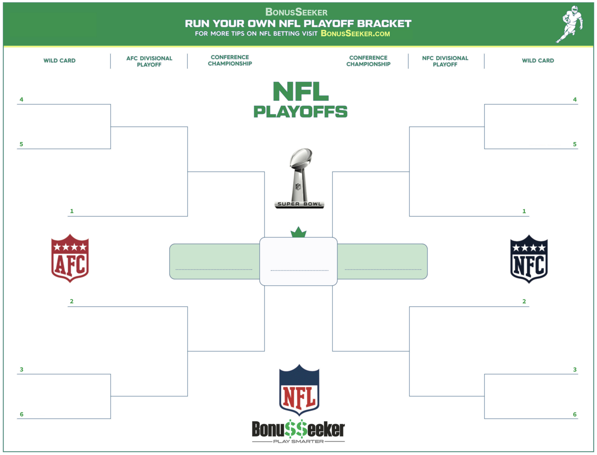 Nfl Playoff Bracket Contest - 2020 Betting Challenge for Free Printable Nfl Schedule 2020 2020