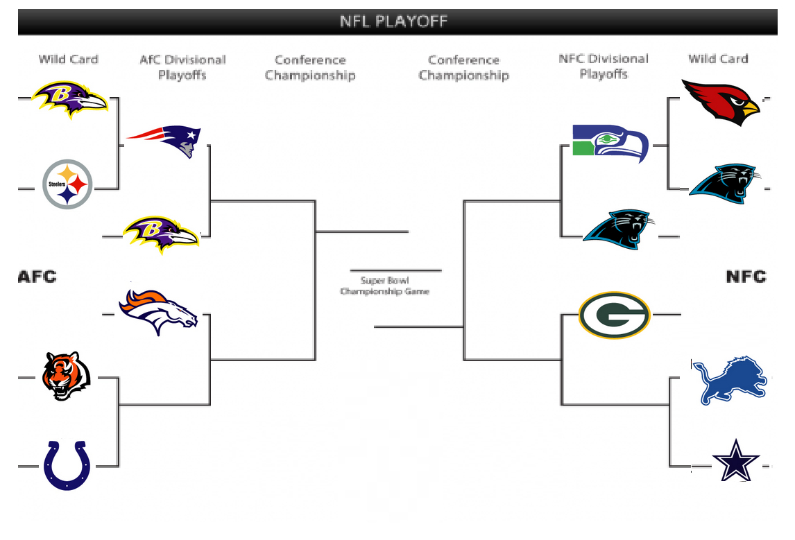 Printable 2015 Nfl Divisional Playoff Bracket inside Free Printable Nfl Season Schedule