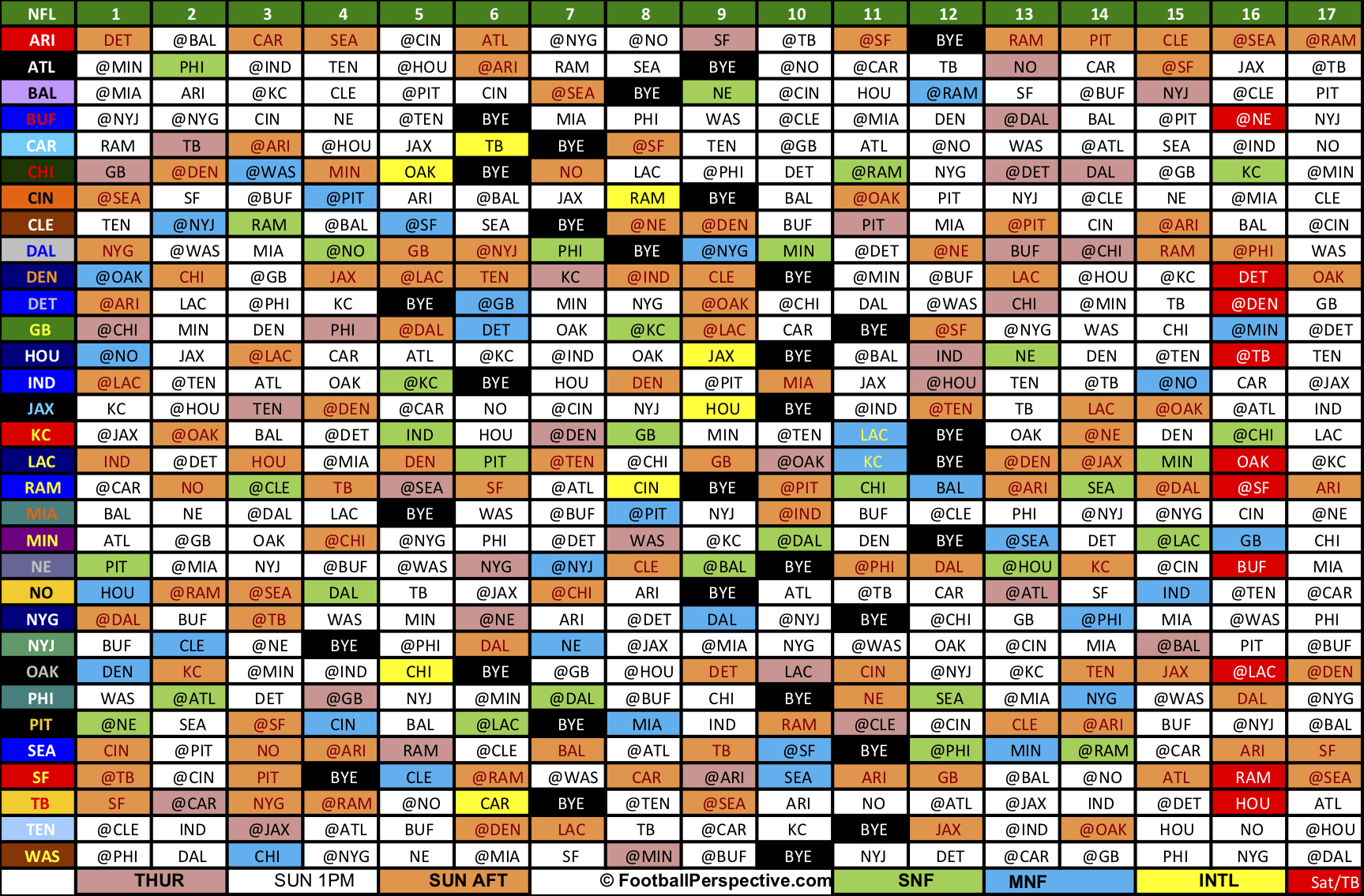 The 2019 Nfl Schedule within Free Printable Nfl Schedule 2020 2020