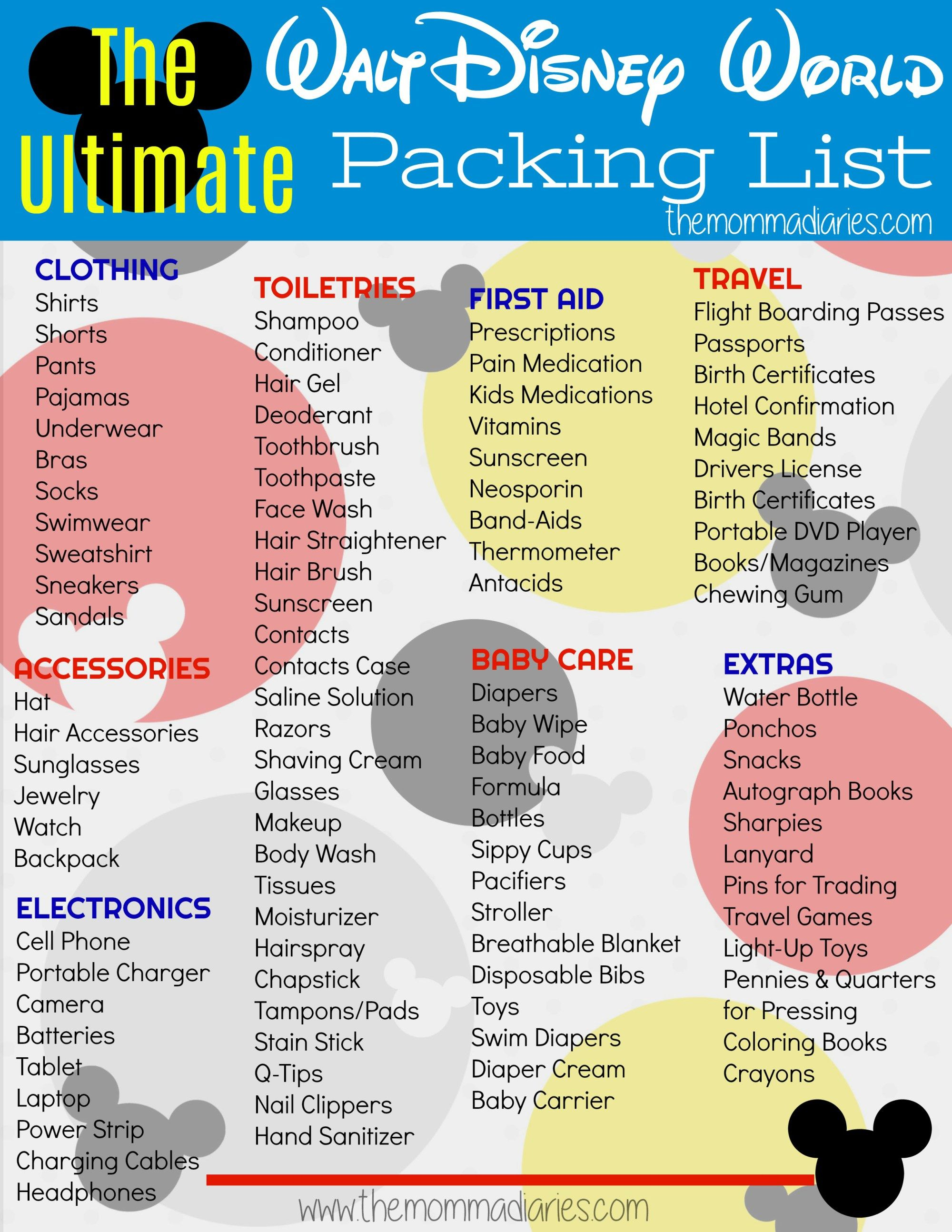 The Ultimate Disney Packing List + Free Printable | Disney regarding Printable List Of Rides At Disney World 2020 Checklist