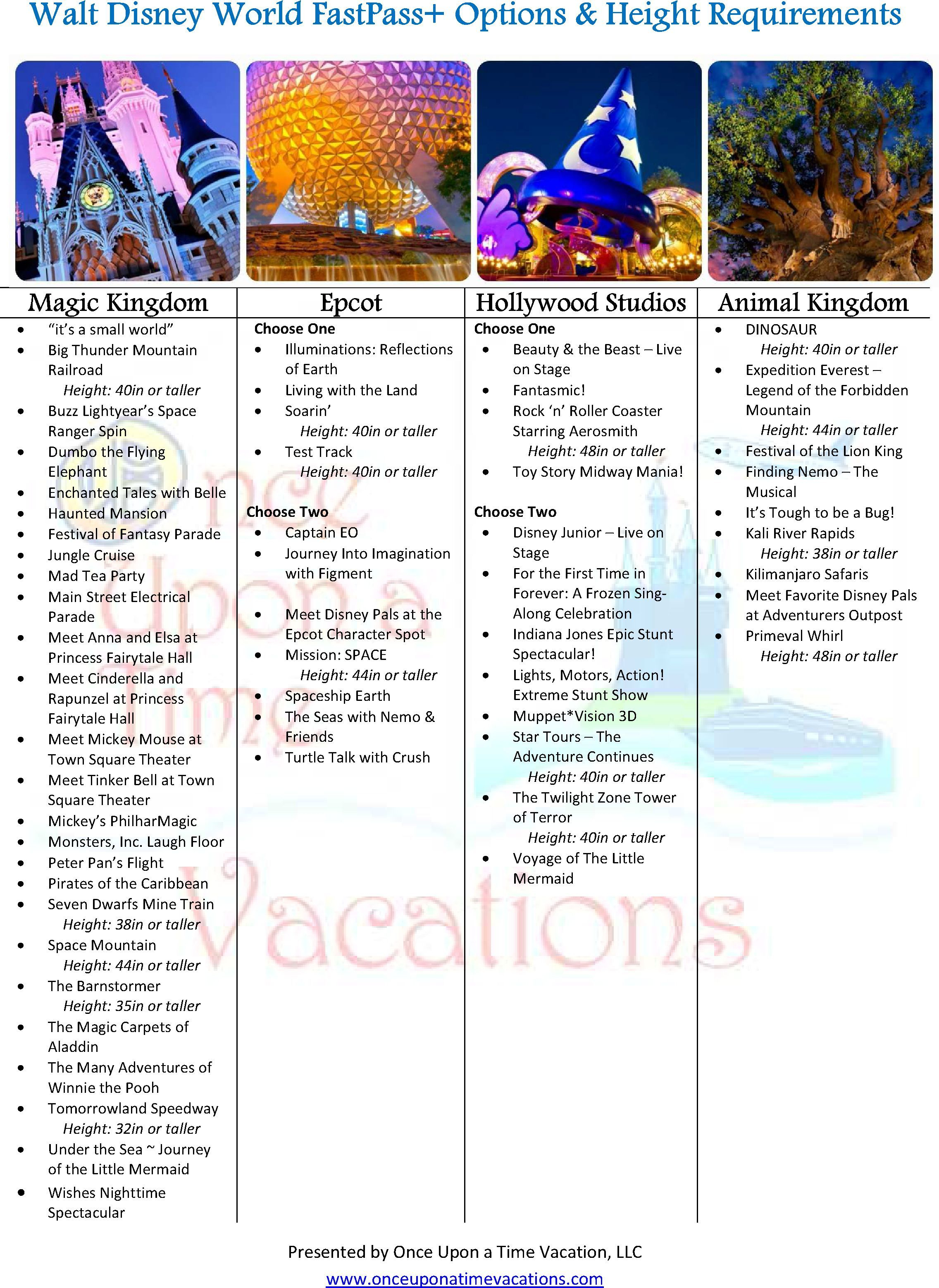 Walt Disney World 101 ~ Fastpass+ Tiers And Recommendations in Printable List Of Rides At Disney World 2020 Checklist