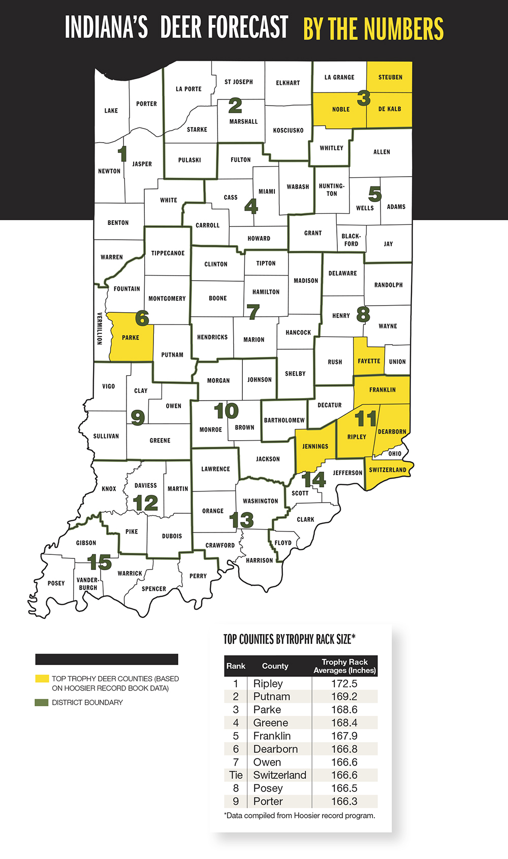 2015 Trophy Deer Forecast: Indiana within Indiana 2020 Whitetail Deer Rut Timing Predictions