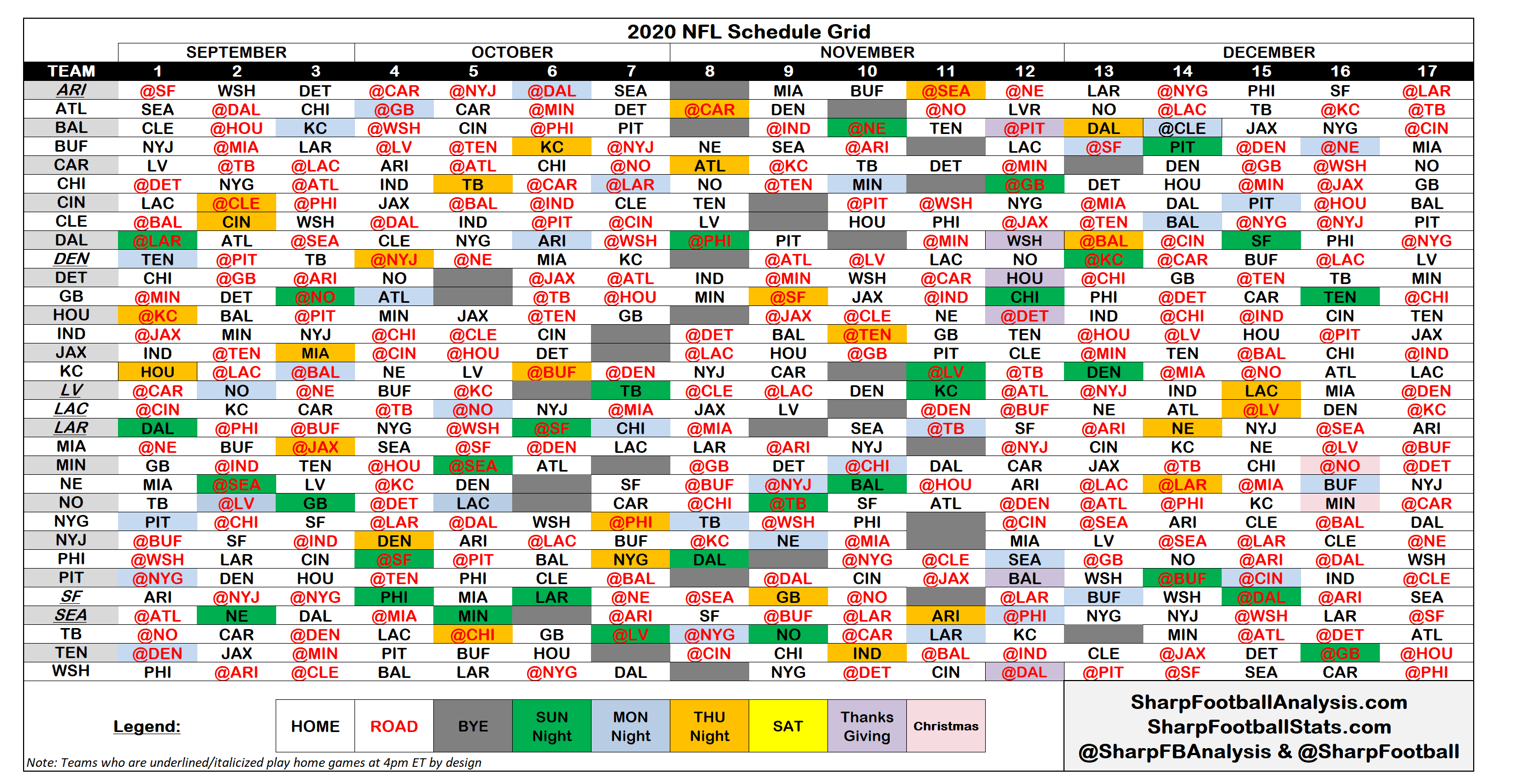 2020 Nfl Regular Season Schedule Grid & Strength Of Schedule for 1 Page Printable Nfl Schedule