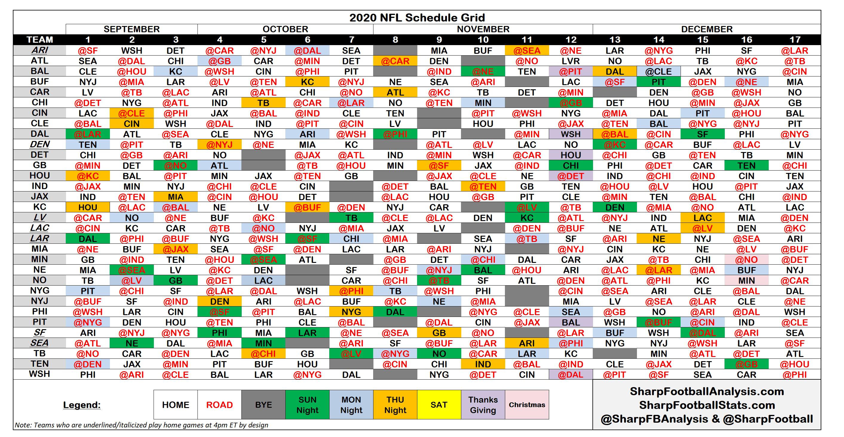 2020 Nfl Regular Season Schedule Grid & Strength Of Schedule throughout Printable Nfl Schedule 2020 Season