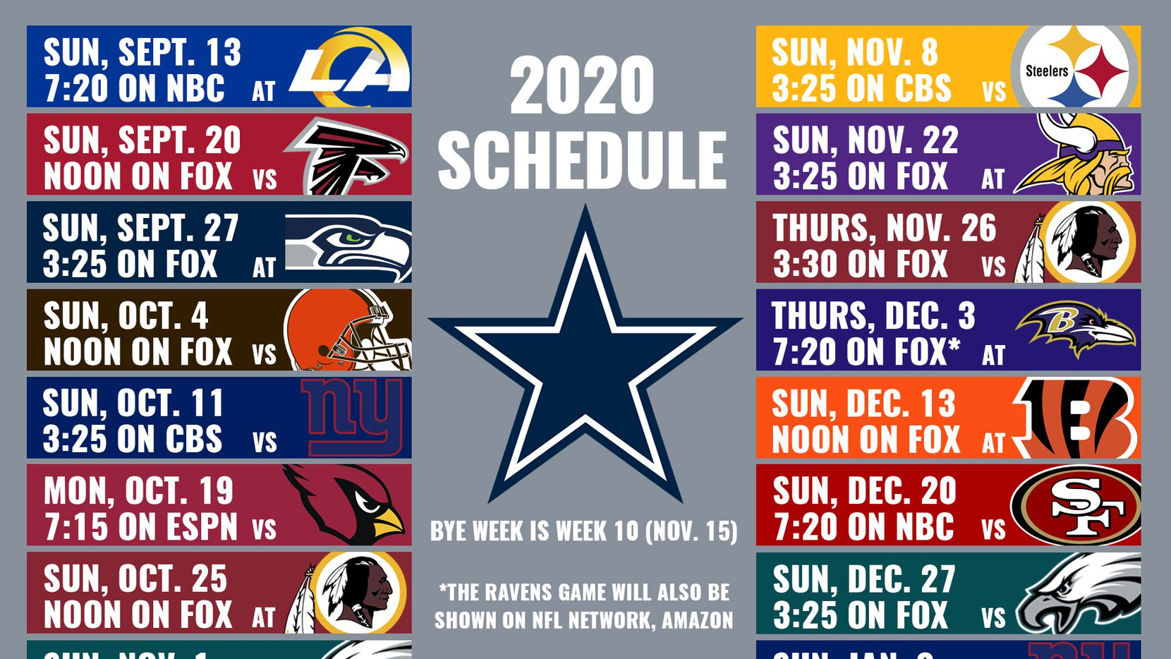 Cowboys Game-By-Game Predictions: How Many Wins Will Dallas pertaining to Printable Nfl Schedule For 2020 2021