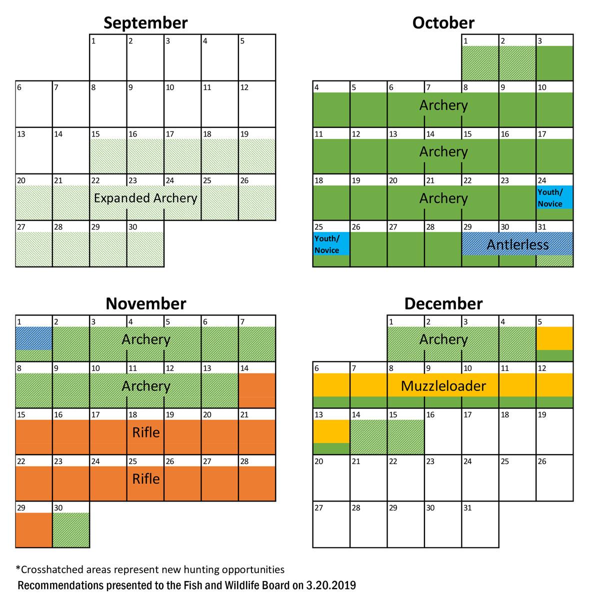 Deer Season Calendar With Proposed Changes | Vermont Fish pertaining to Deer Hunting Calendar 2020
