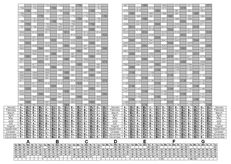 Depo Provera Calendar 2020 | Calendar For Planning inside Depo Provera Calendar 2020 Printable