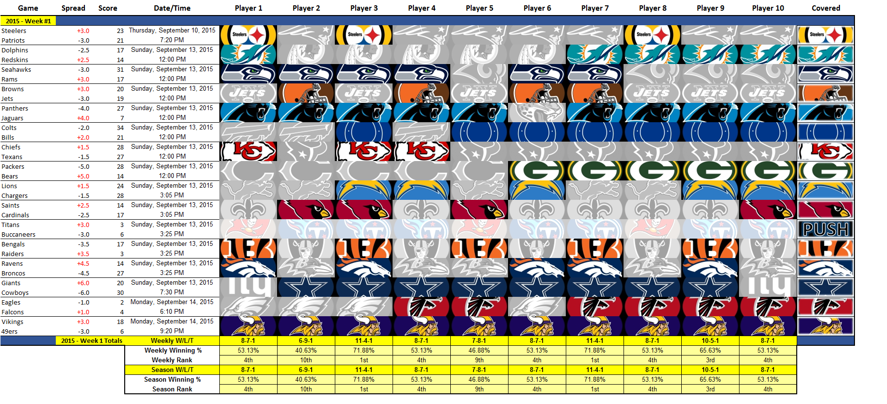 Excel Spreadsheet Of Nfl Schedule Urgup Ewrs2018 Org Weekly intended for 1 Page Printable Nfl Schedule