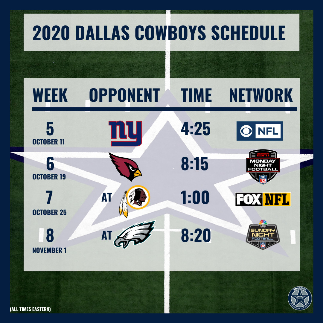 Here Is The Full 2020 Dallas Cowboys Season Schedule in Free Printable Nfl Schedule 2020