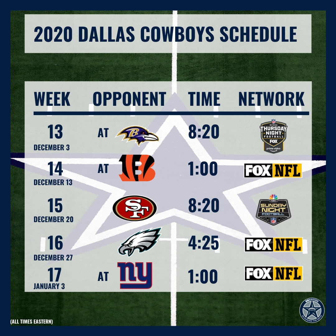 Here Is The Full 2020 Dallas Cowboys Season Schedule intended for Printable Nfl Schedule 2020 Season