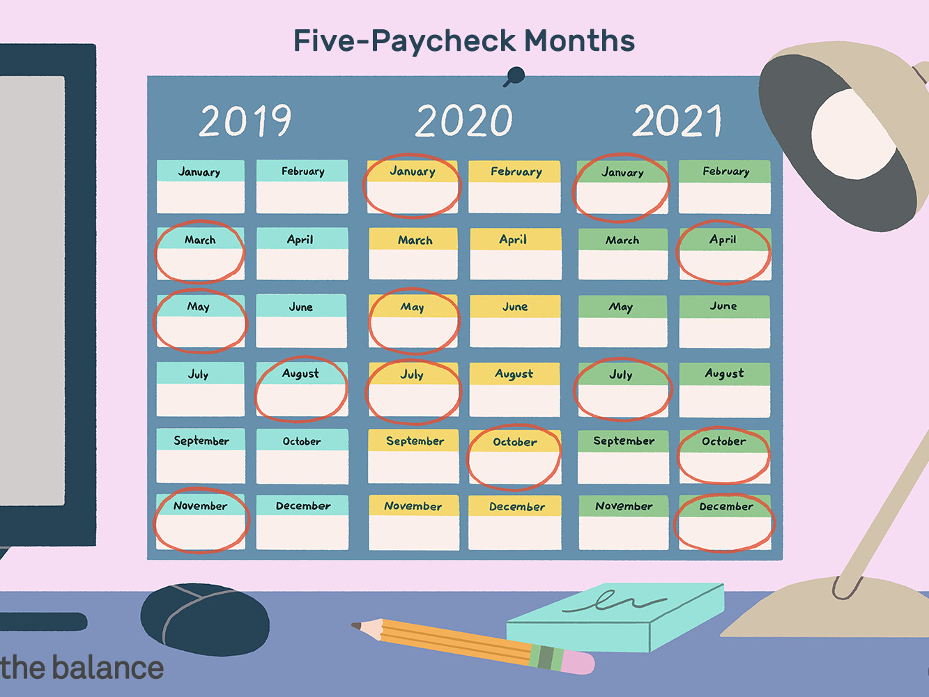Months In Which You Receive 5 Paychecks From 2020-2029 for 2021 Payday Working Days Calendar