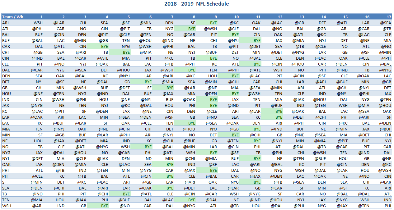 Nfl 2018 Schedule throughout 1 Page Printable Nfl Schedule
