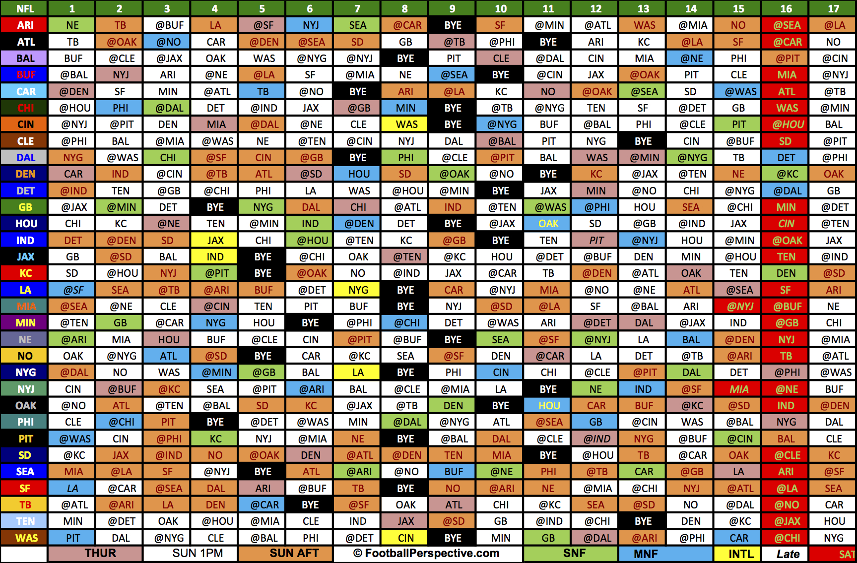 The 2016 Nfl Schedule intended for Printable 2020 Full Nfl Schedule