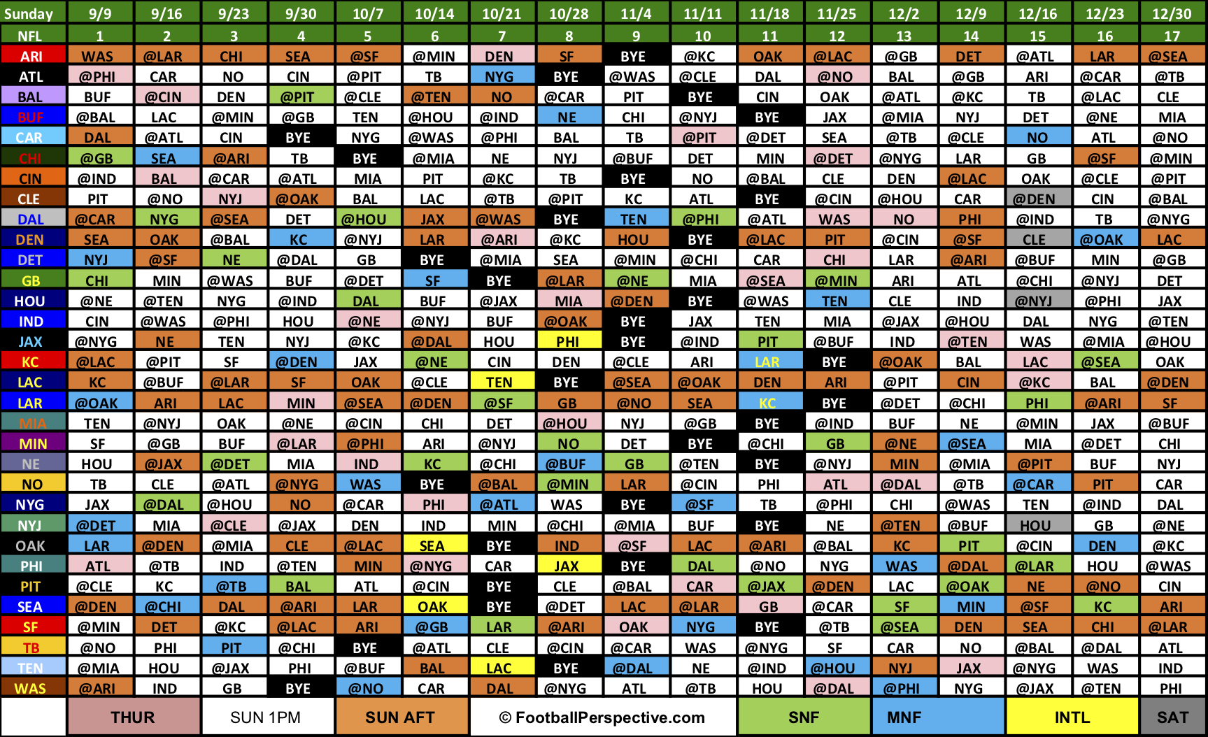 The 2018 Nfl Schedule regarding 1 Page Printable Nfl Schedule