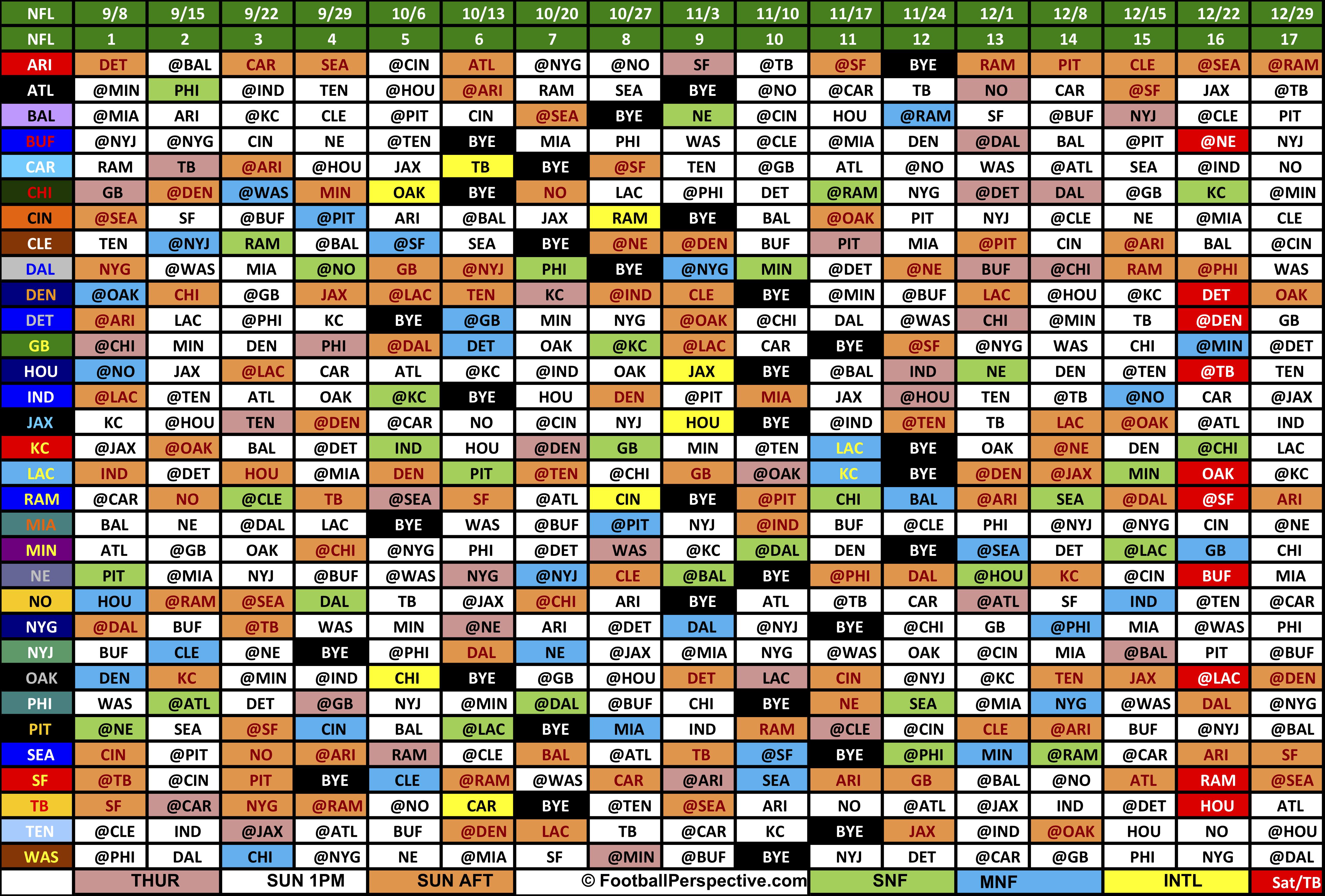 The 2019 Nfl Schedule for Free Printable Nfl Schedule 2020