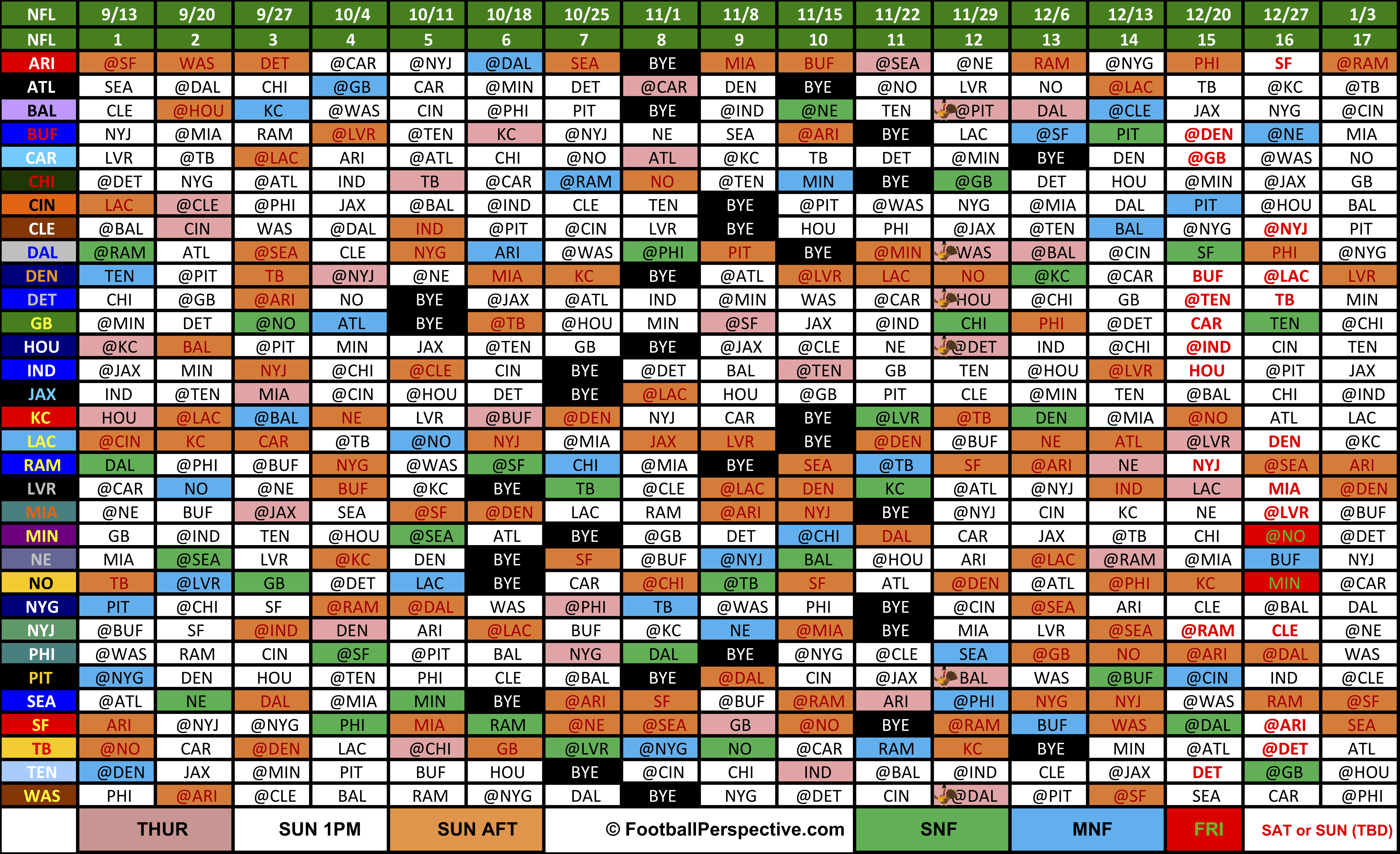 The 2020 Nfl Schedule pertaining to 2020 Nfl Schedule Printable