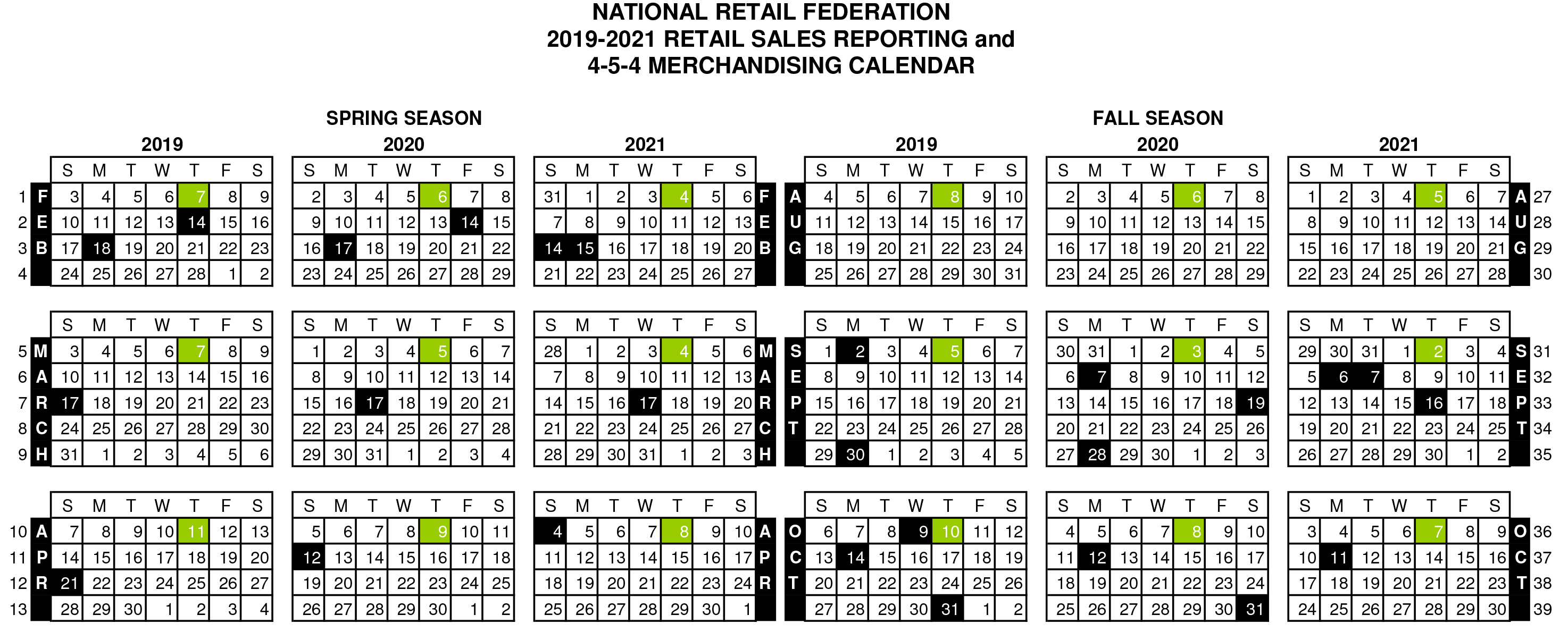 What Is The 4-5-4 Retail Calendar, And Should I Use It In My throughout Ficical Calander 4,4,5