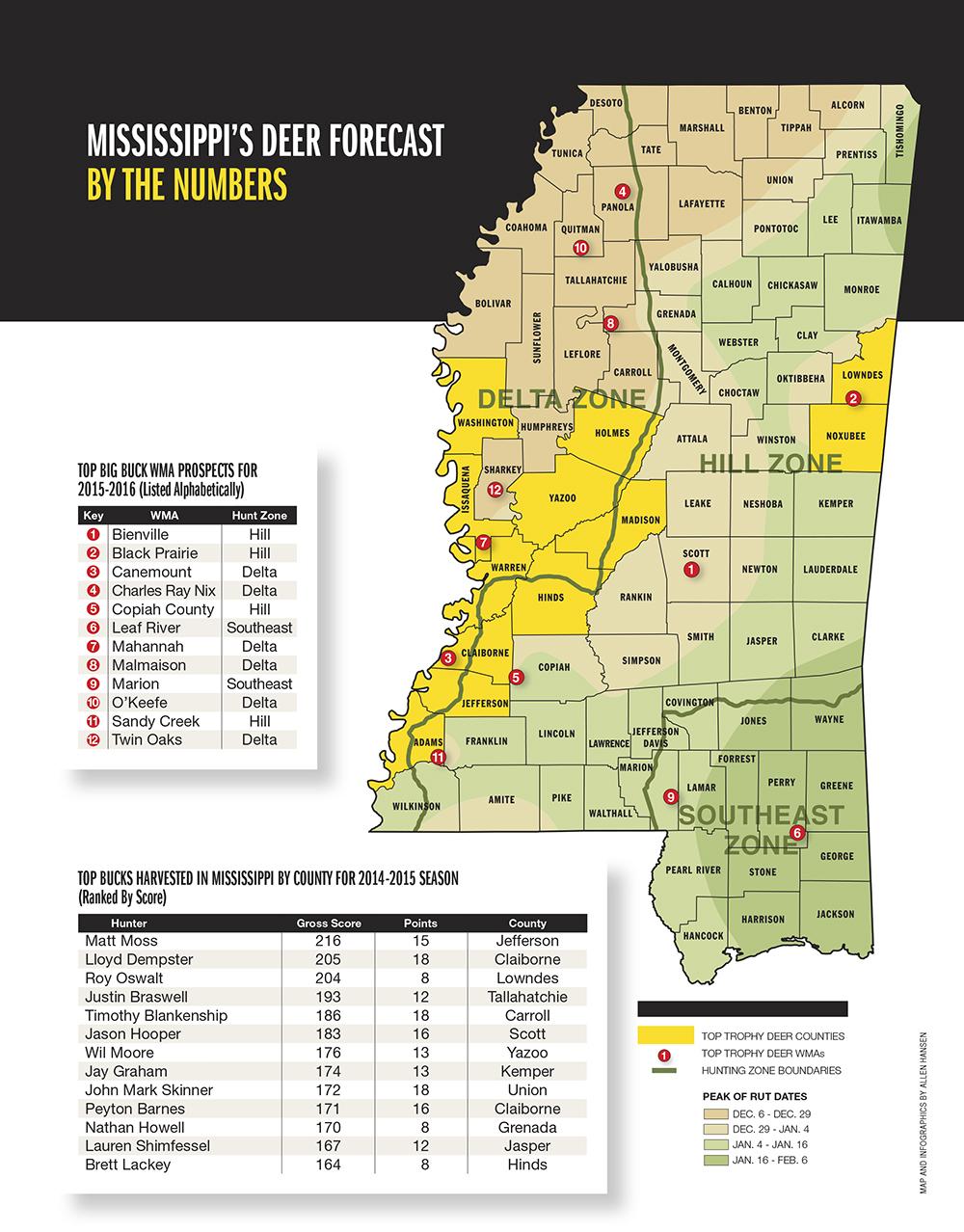 2015 Trophy Deer Forecast: Louisiana intended for Whitetail Deer Rut Calendar