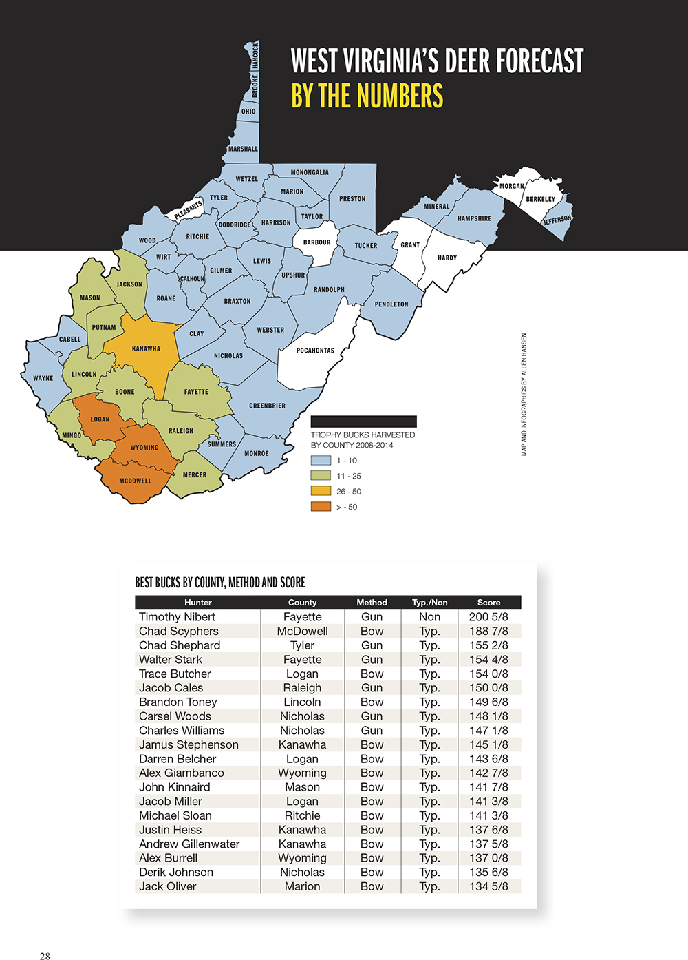2015 Trophy Deer Forecast: West Virginia with regard to 2021 Whitetail Rut Calendar For Virginia