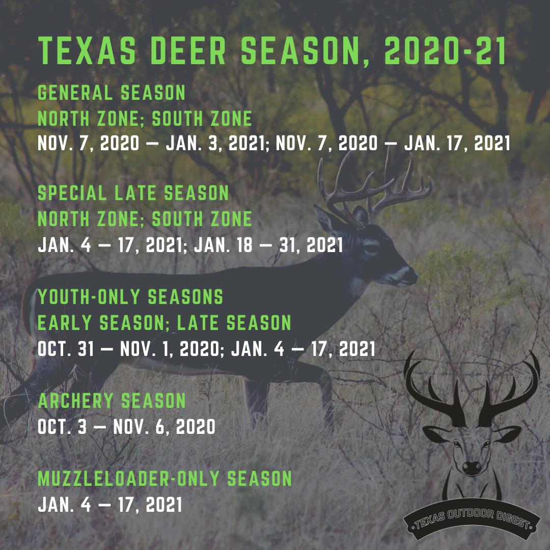 2020 Texas Deer Hunting Forecast Excellent Despite Ongoing for 2021 Deer Rut Forecast