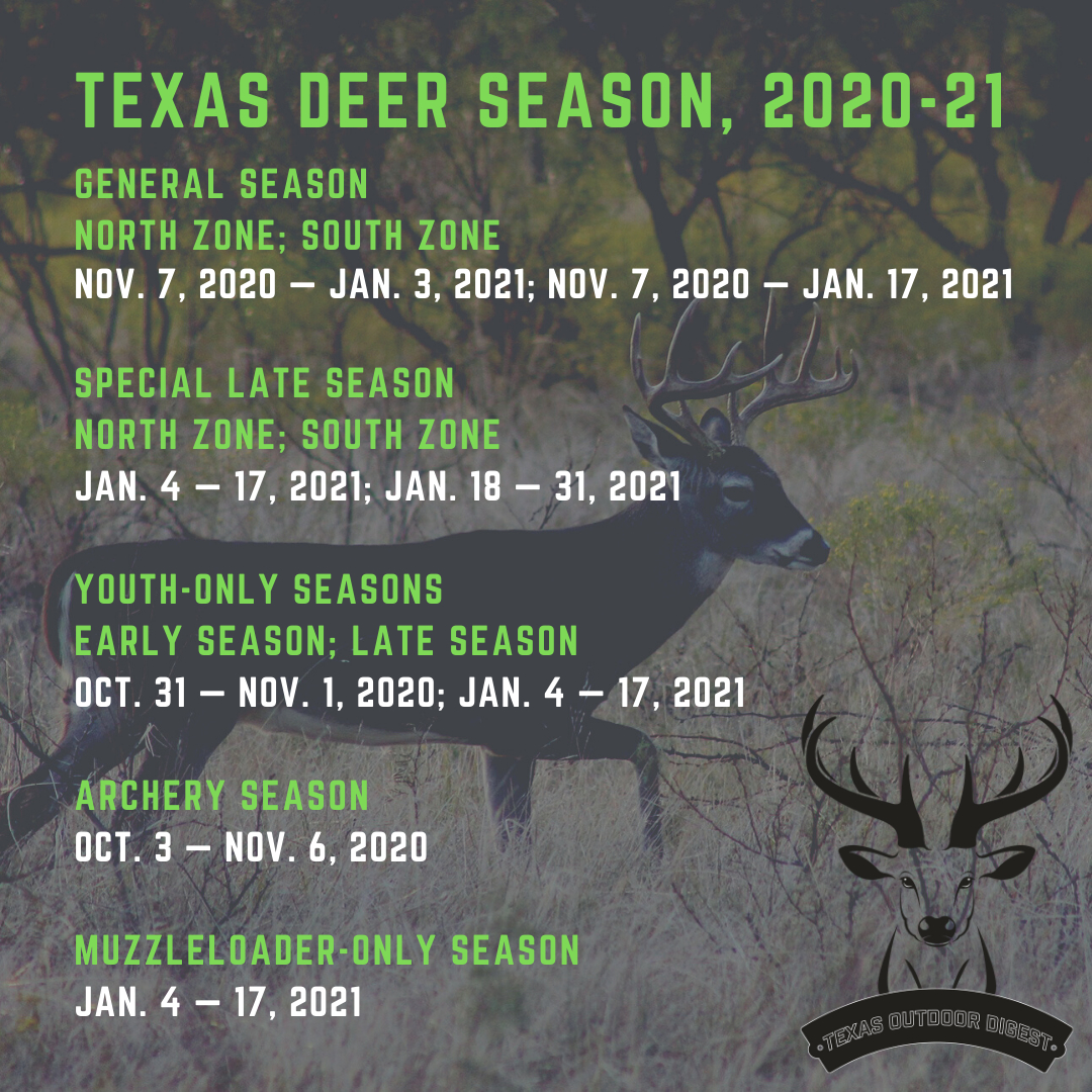 2020 Texas Deer Hunting Forecast Excellent Despite Ongoing in 2021 Deer Rut