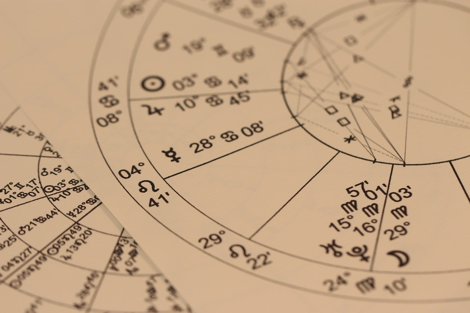 2021 Horoscope Yearly Predictions For Every Zodiac Sign regarding 2021 Rut Prediction