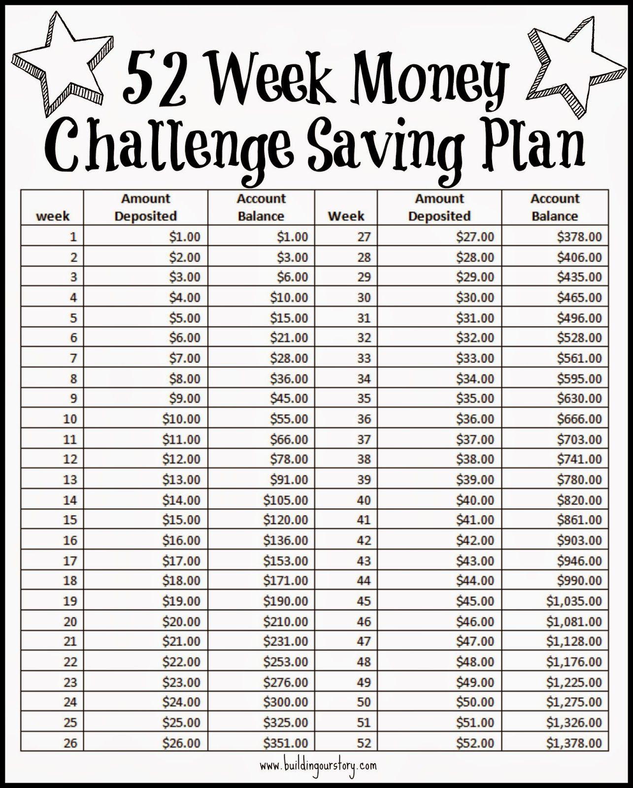 52 Week Challenge Calendar | Printable Calendar 2020-2021 throughout Weekly Planner For 2021- 52 Weeks