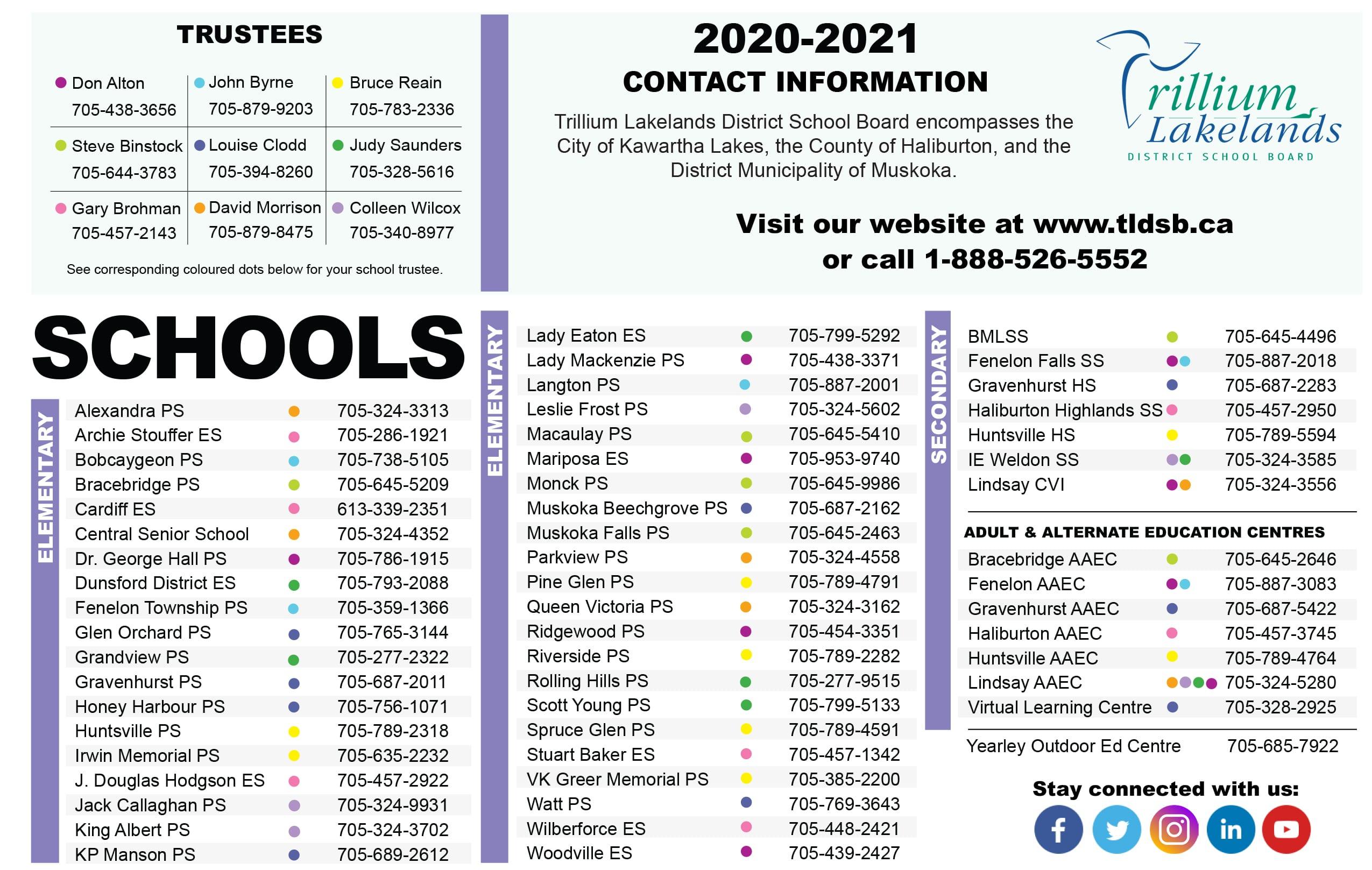 Calendar – Gravenhurst High School throughout School Year Calender For 2021 Ydsb
