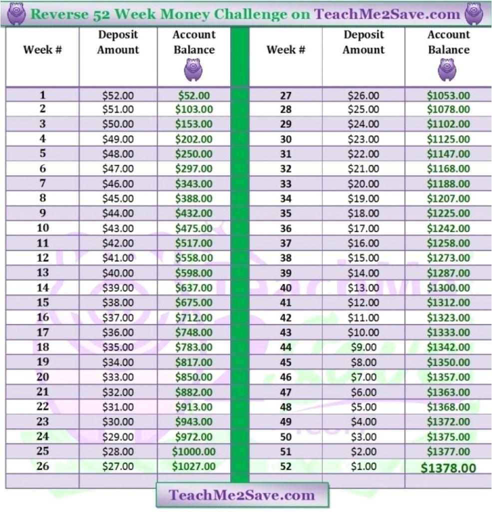 Depo Provera Perpetual Calendar To Print - Calendar regarding Depo Calendar 2021 Pdf