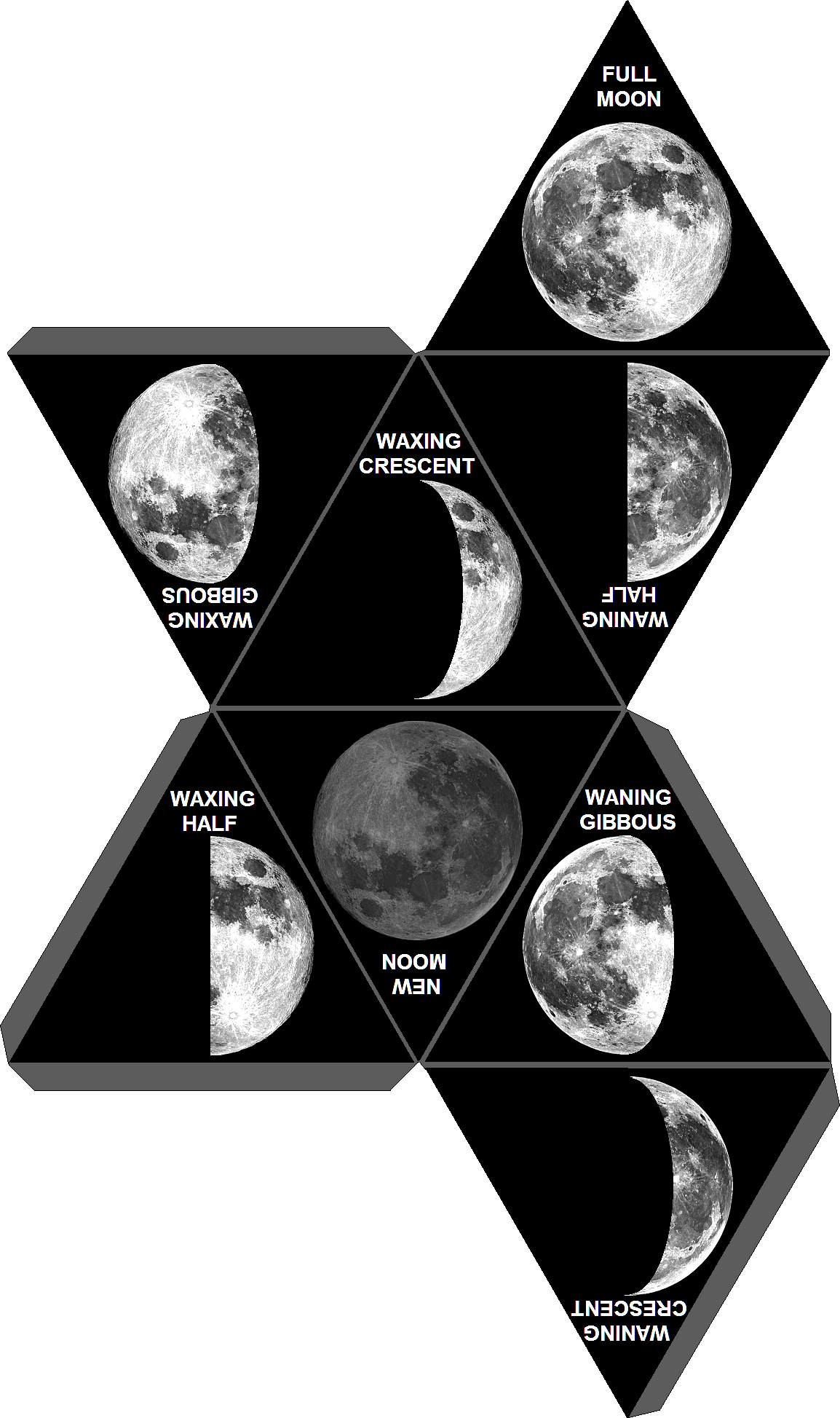 Dicecollector'S Paper Dice Templates | Moon Phases in Phases Moon Printable