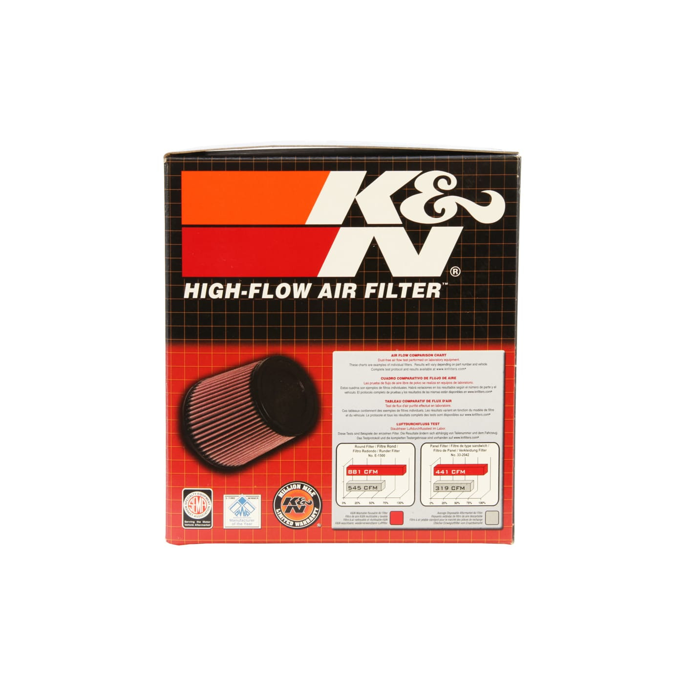 E-2021 K&N Replacement Air Filter intended for Depo Chart 2021