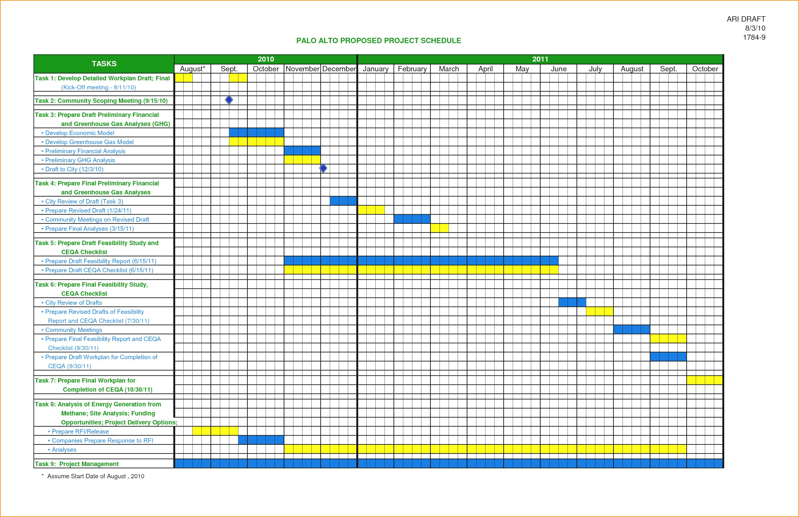 Employee Schedule Spreadsheet Template Free Printable Weekly pertaining to Shift Yearly Plan