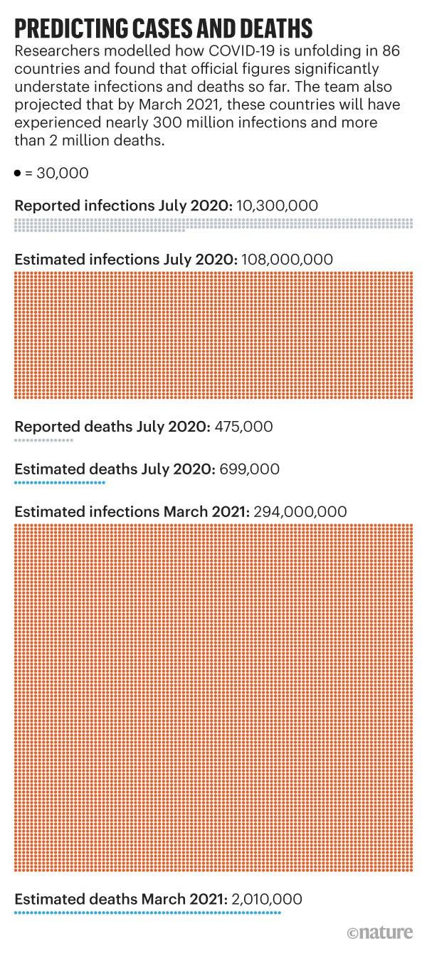 How The Pandemic Might Play Out In 2021 And Beyond in 2021 Pa Rut Predictions