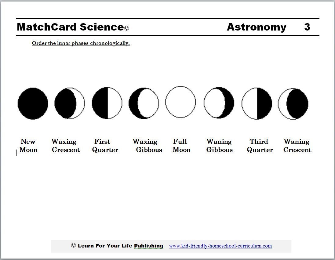 Learn The Phases Of The Moon With The Moon Cycle Worksheet within Phases Moon Printable