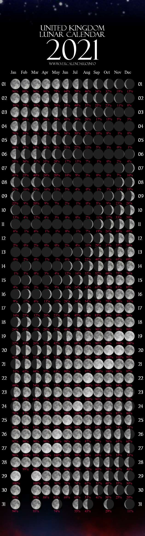 Lunar Calendar 2021 (United Kingdom) with Full Moon Calendar 2021 Printable