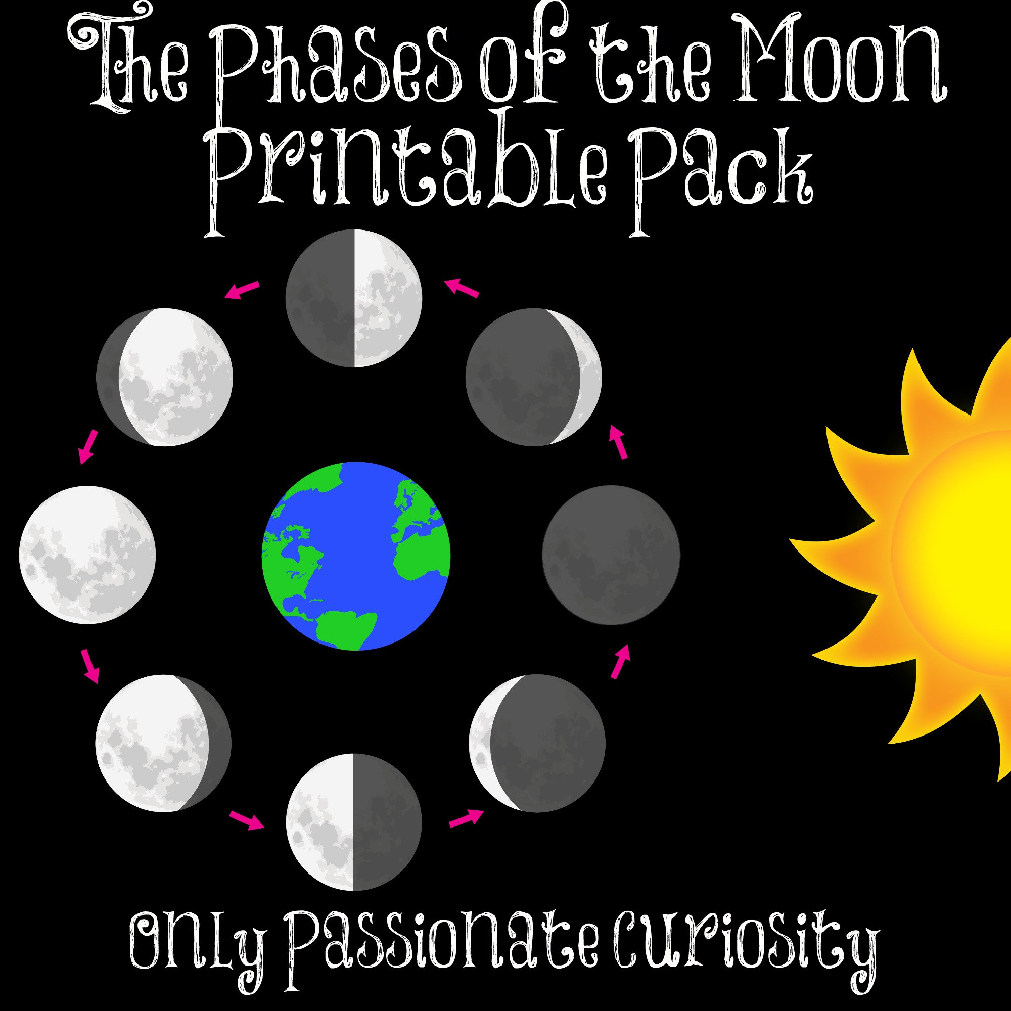 Moon Phase Printable Pack within Phases Moon Printable
