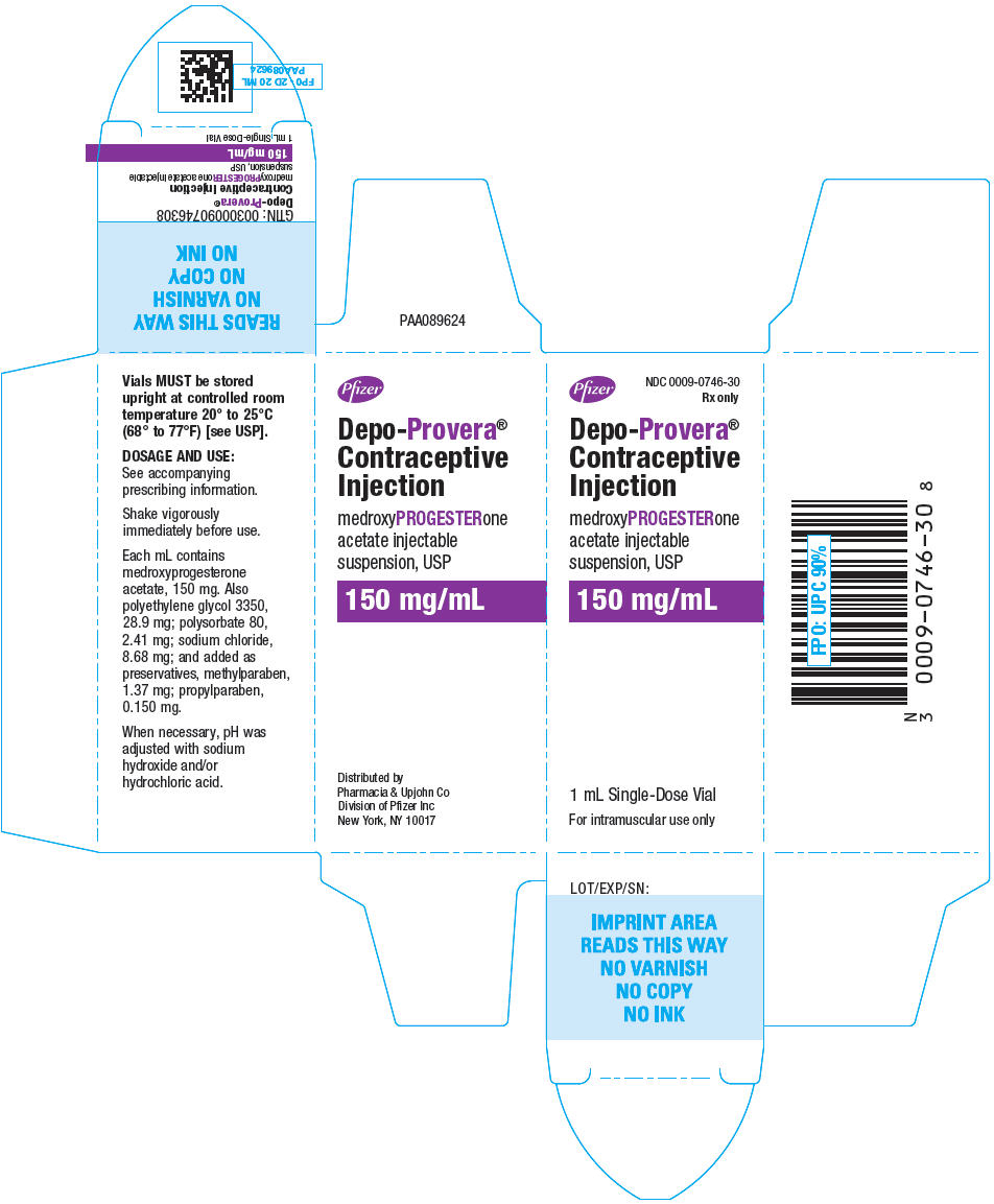 Ndc 0009-7376 Depo-Provera Medroxyprogesterone Acetate inside Depo Chart 2021