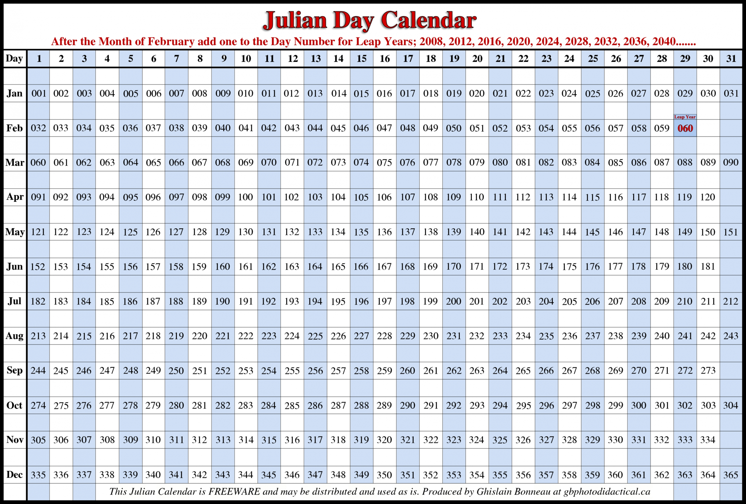 Pin On Craft Ideas inside Julian Date Calendar 2021