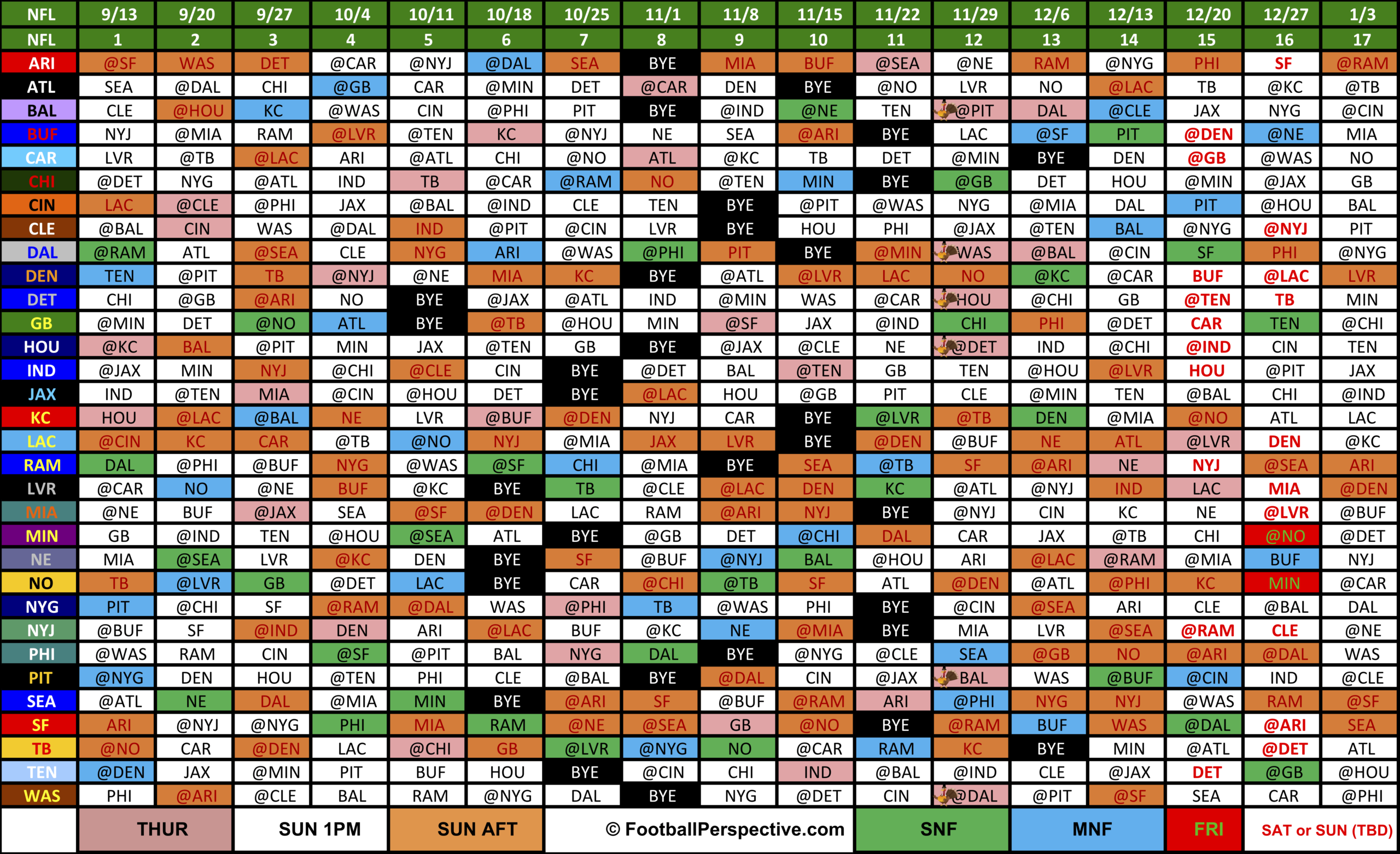 The 2020 Nfl Schedule in Printable Nfl Schedule 2021