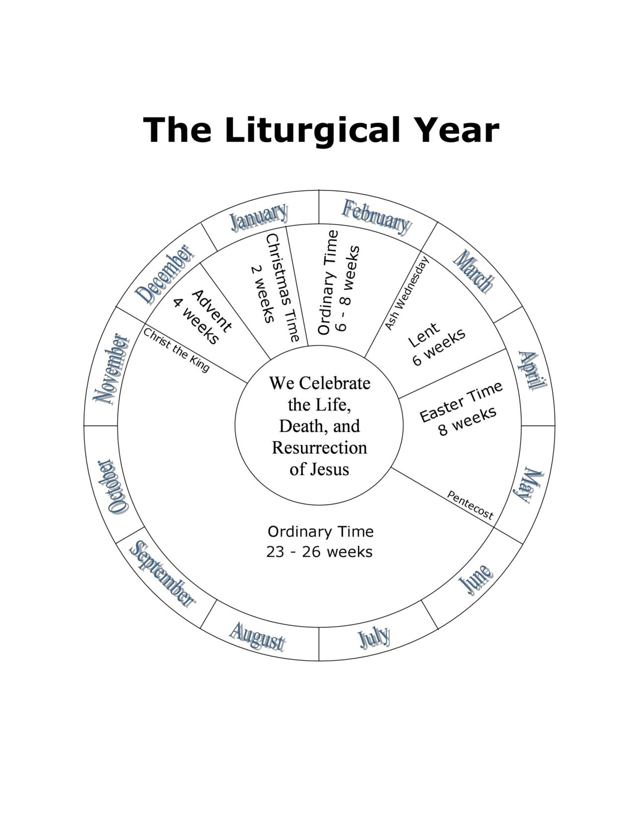 Year C Catholic Calendar In 2020 | Catholic Liturgical with Catholic Liturgical Calender Year C: