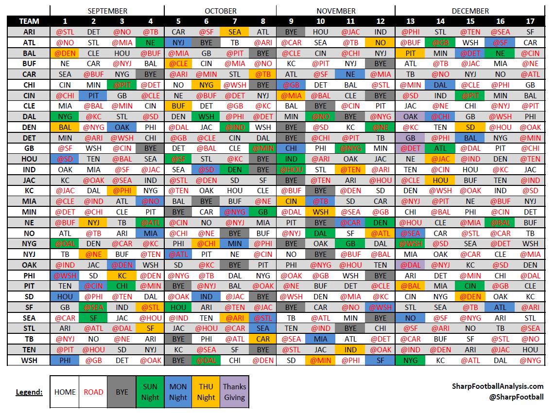 Get Printable Nfl Scheduleweek | Calendar Printables with regard to Printable 2021 Full Nfl Schedule