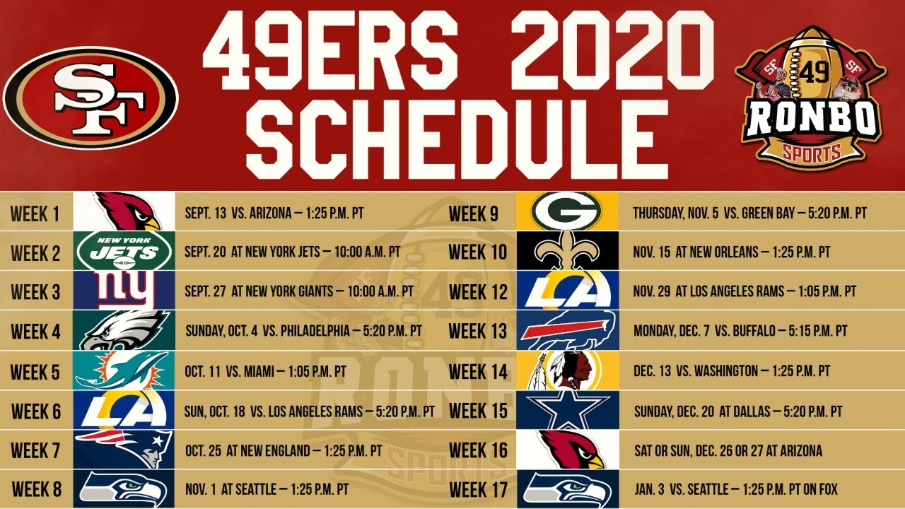 Live! 49Ers Fans Predictions & Reactions To 2020 Regular pertaining to Nfl Printable Schedules 2021