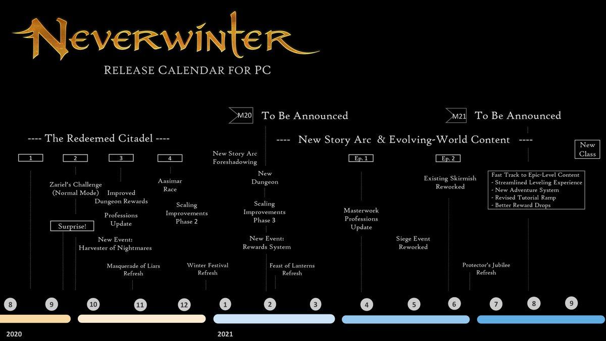 Neverwinter Event Calendar 2021   Calendar 2021 intended for Wizard Calendar 2021