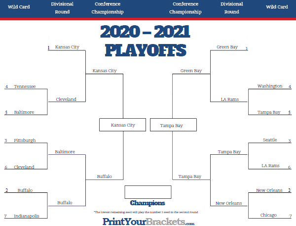 Nfl Playoff Schedule 2020 Bracket | Nfl Playoff Bracket for 2021 Full Nfl Schedule Printable